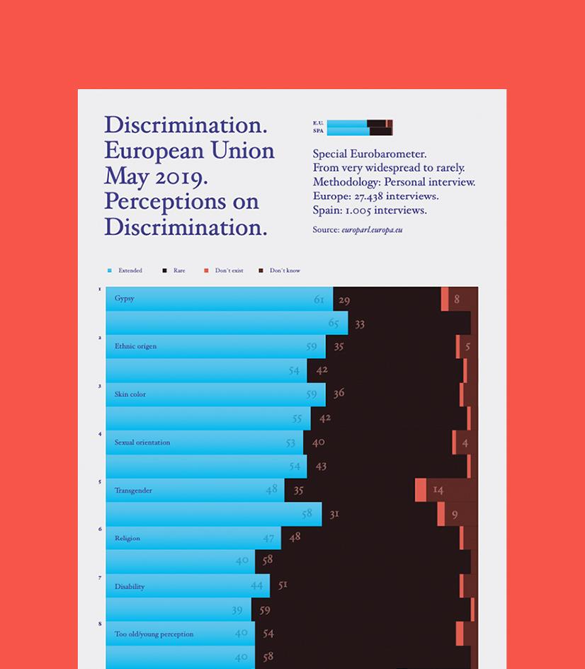 discrimination_002