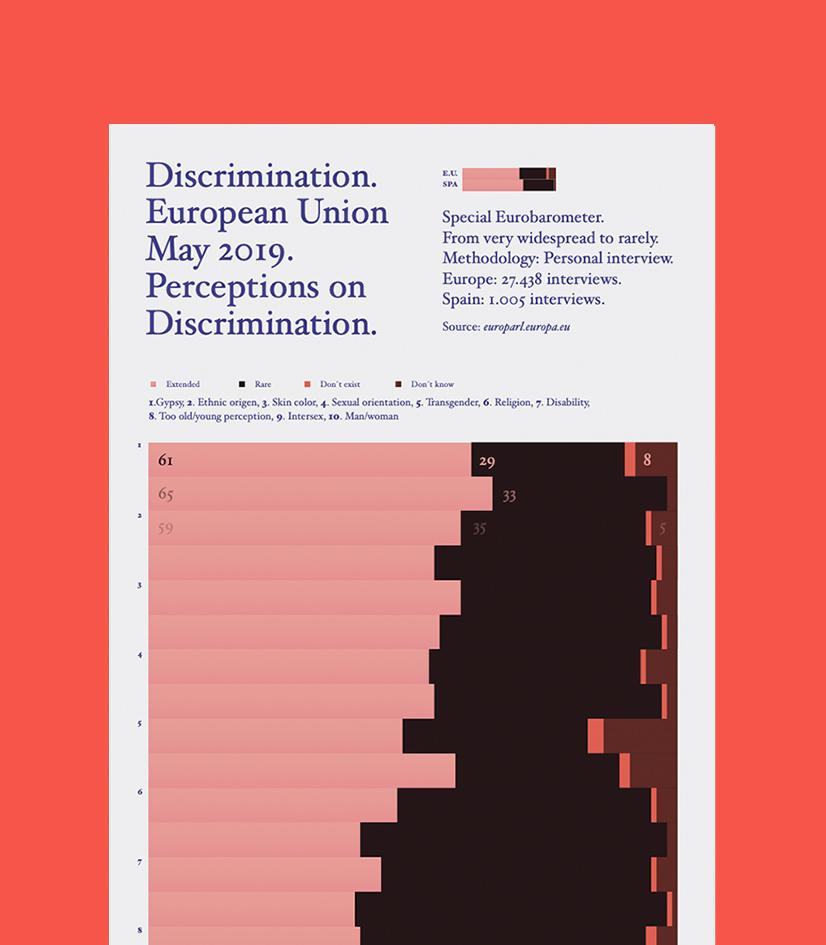 discrimination_002_2