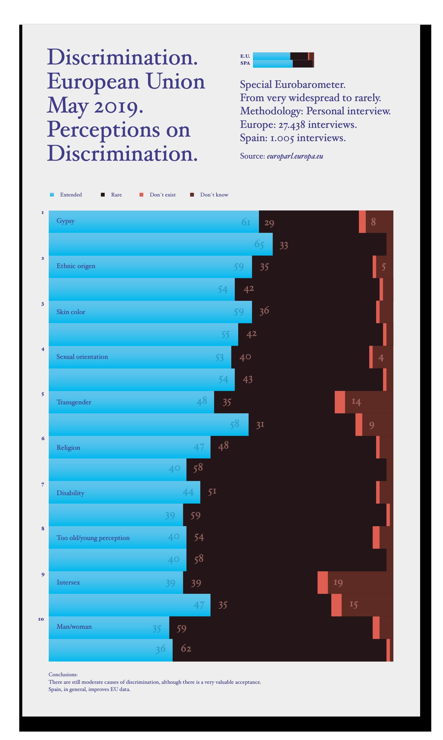 discrimination_005
